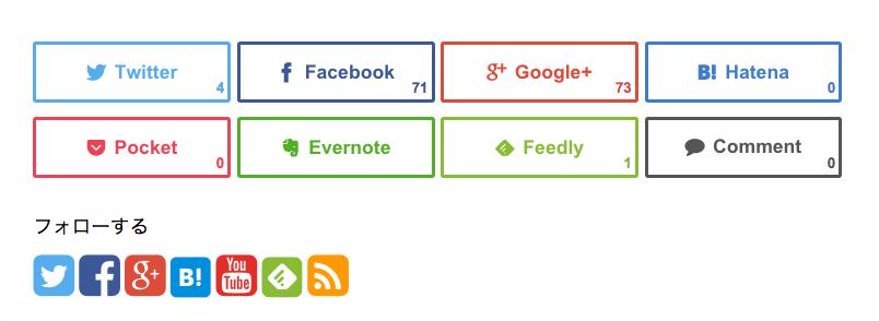 WordPressテーマを,Simplicityに変更。